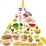 alimentatia-stomacul
