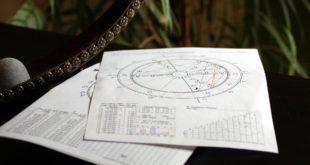 Care este Rolul Succesiunii celor 12 Semne Zodiacale în Etapele Creației