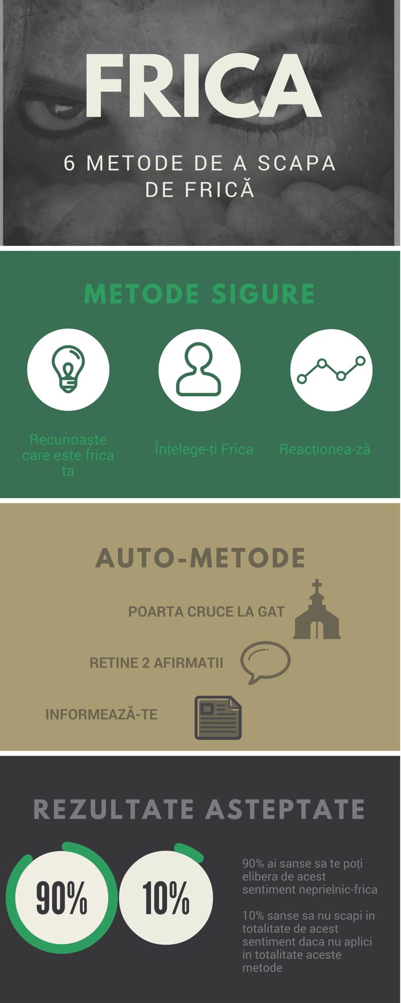 frica infografic