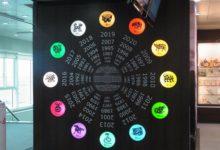 predicțiile astrologice