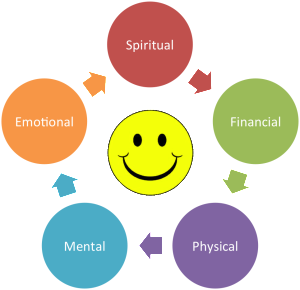 Happiness-Cycle1