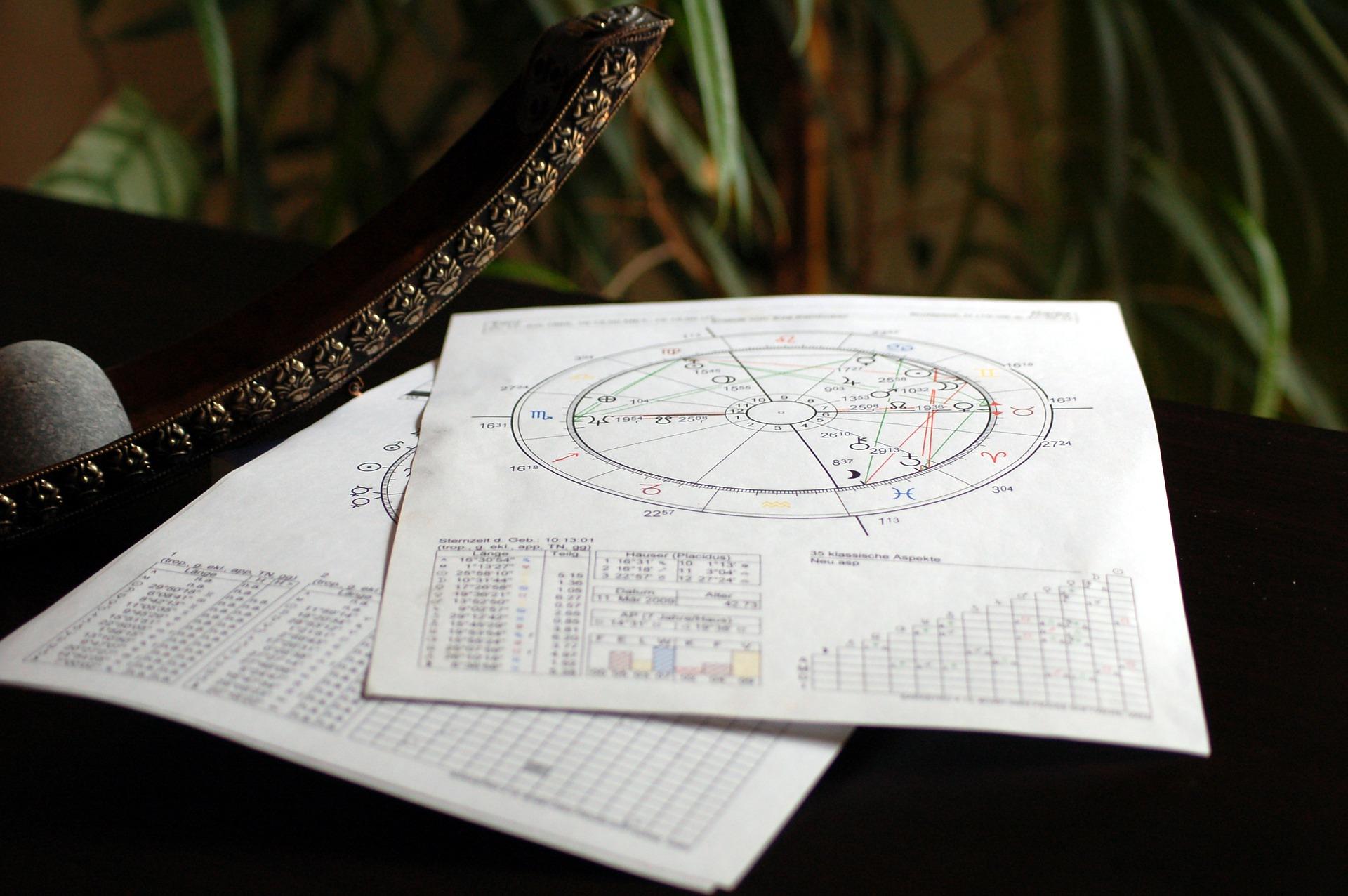 Photo of Care este Rolul Succesiunii celor 12 Semne Zodiacale în Etapele Creației